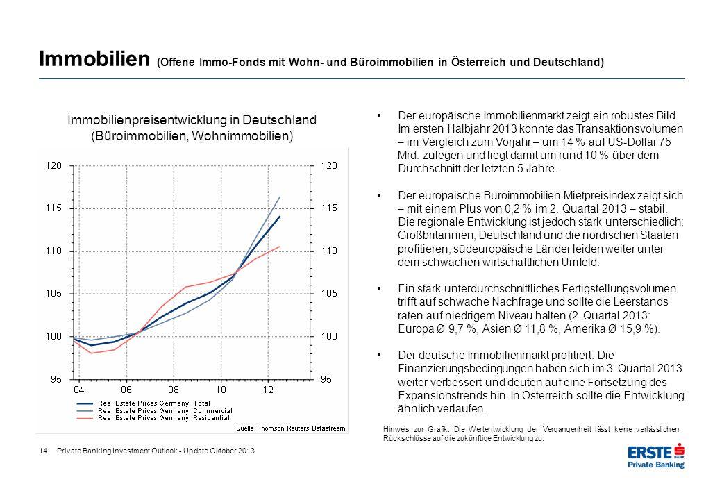 14 Immobilien (Offene Immo-Fonds mit Wohn- und Büroimmobilien in Österreich und Deutschland) Immobilienpreisentwicklung in Deutschland (Büroimmobilien
