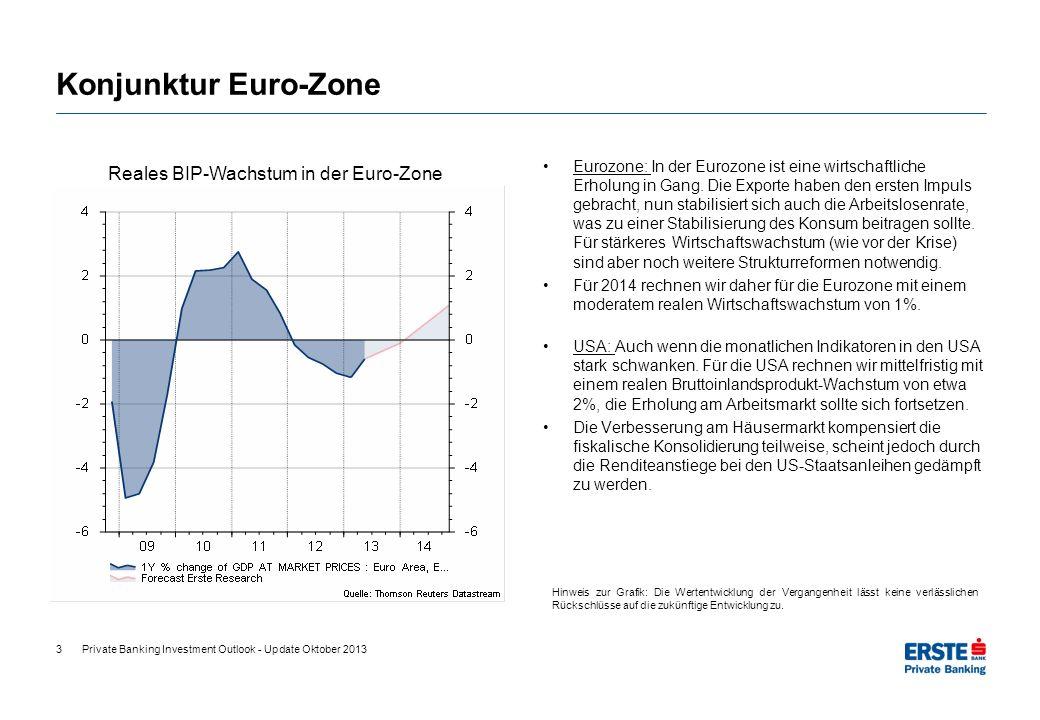 4 Inflation Euro-Zone Inflationsrate Euro-Zone Die schwache Endnachfrage und die hohe Arbeitslosigkeit führen mittelfristig zu einem Abwärtsdruck auf die Löhne und die Preise, was zu einer niedrigen Kerninflation führt.