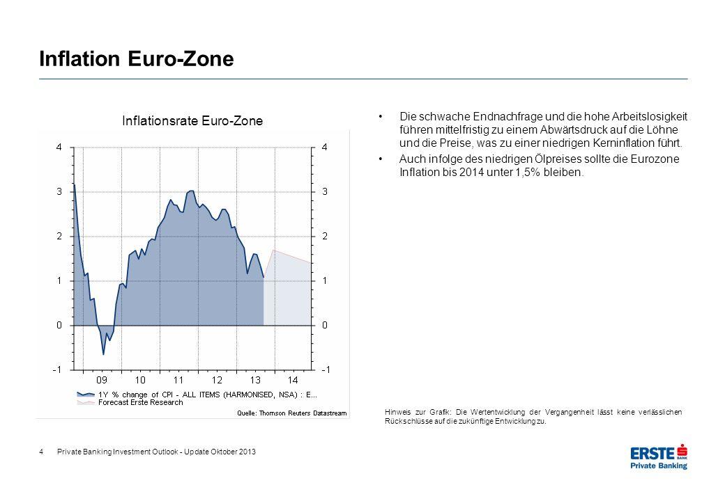 4 Inflation Euro-Zone Inflationsrate Euro-Zone Die schwache Endnachfrage und die hohe Arbeitslosigkeit führen mittelfristig zu einem Abwärtsdruck auf
