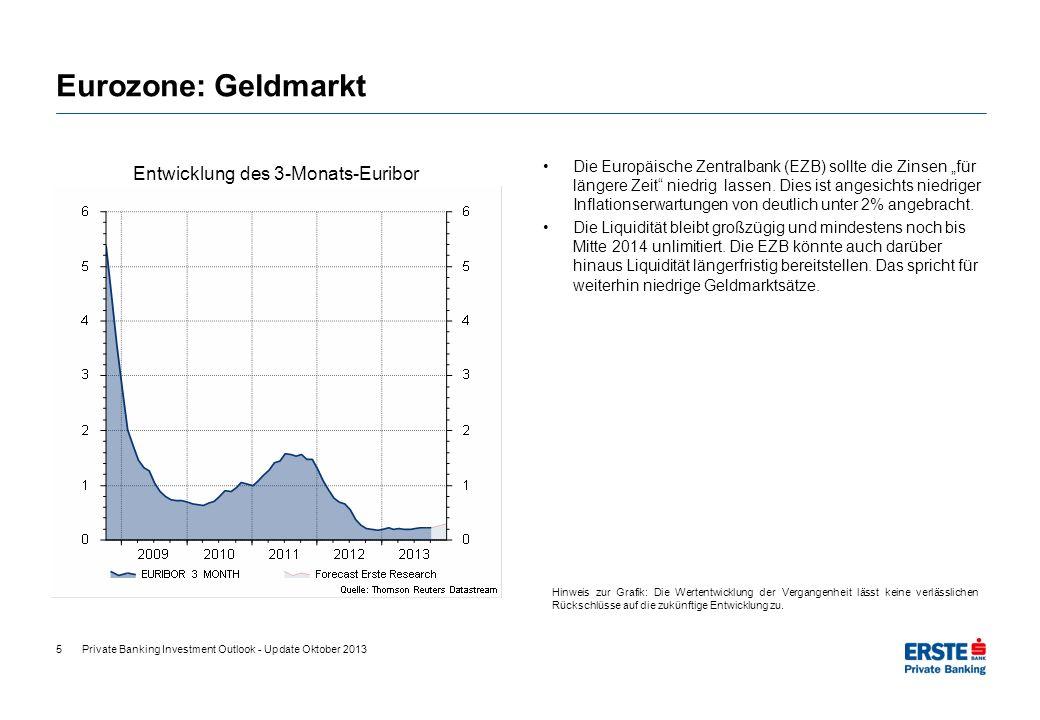 5 Eurozone: Geldmarkt Entwicklung des 3-Monats-Euribor 2007-2013E) Die Europäische Zentralbank (EZB) sollte die Zinsen für längere Zeit niedrig lassen