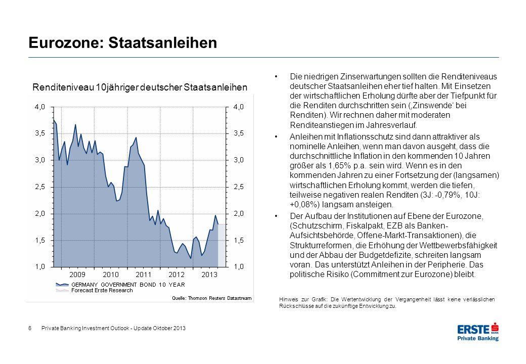 6 Eurozone: Staatsanleihen Renditeniveau 10jähriger deutscher Staatsanleihen Hinweis zur Grafik: Die Wertentwicklung der Vergangenheit lässt keine ver