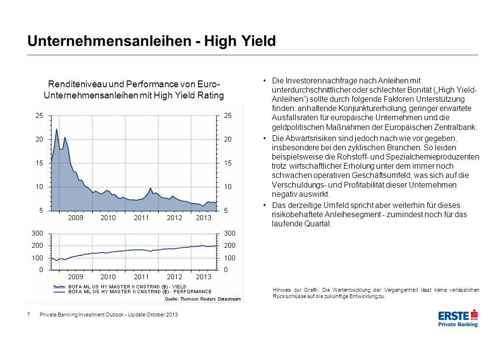 1-Jahres-Performance wichtiger Assetklassen (1) Stand per 30.09.2013 Geldmarkt und Investment Grade Anleihen Risikoanleihen Quelle: Datastream, eigene Berechnungen Hinweis zur Grafik: Die Wertentwicklung der Vergangenheit lässt keine verlässlichen Rückschlüsse auf die zukünftige Entwicklung zu.