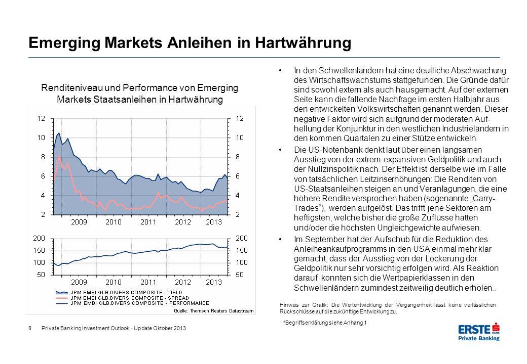 1-Jahres-Performance wichtiger Assetklassen (2) Stand per 30.09.2013 Aktien Sonstige Anlageklassen Quelle: Datastream, eigene Berechnungen Hinweis zur Grafik: Die Wertentwicklung der Vergangenheit lässt keine verlässlichen Rückschlüsse auf die zukünftige Entwicklung zu.