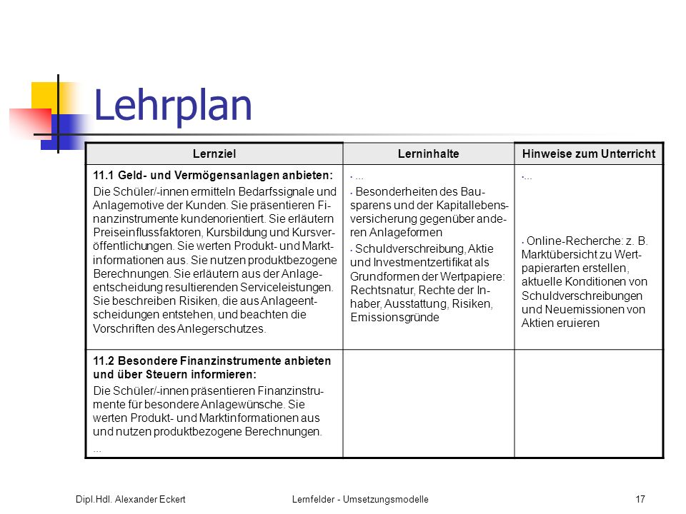Dipl.Hdl. Alexander EckertLernfelder - Umsetzungsmodelle17 Lehrplan LernzielLerninhalteHinweise zum Unterricht 11.1 Geld- und Vermögensanlagen anbiete
