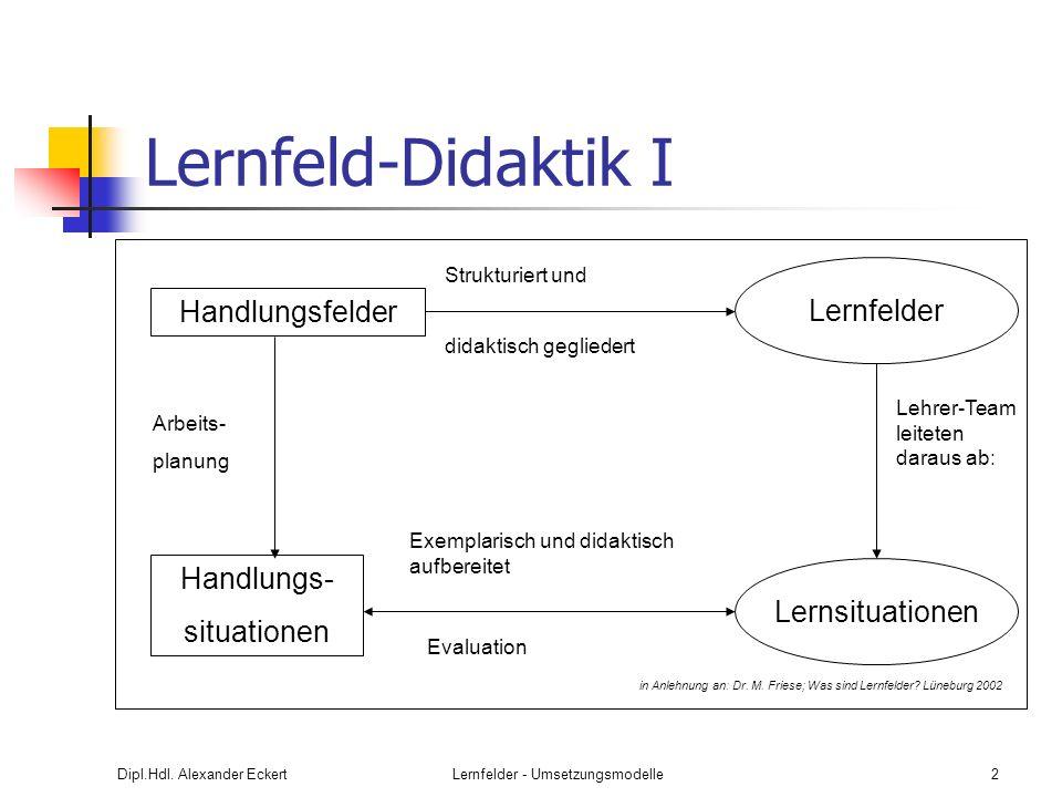 Dipl.Hdl. Alexander EckertLernfelder - Umsetzungsmodelle2 Lernfeld-Didaktik I Handlungsfelder Handlungs- situationen Lernfelder Lernsituationen Strukt