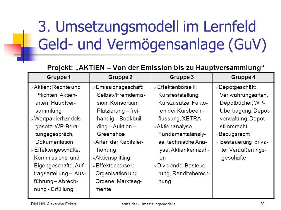 Dipl.Hdl. Alexander EckertLernfelder - Umsetzungsmodelle30 3. Umsetzungsmodell im Lernfeld Geld- und Vermögensanlage (GuV) Projekt: AKTIEN – Von der E