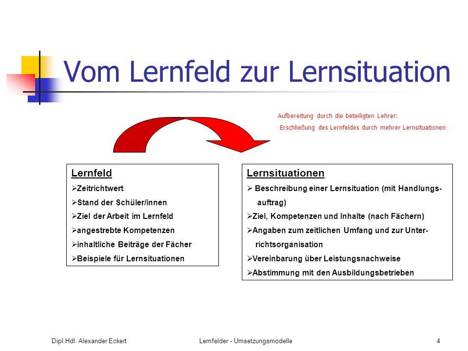Dipl.Hdl. Alexander EckertLernfelder - Umsetzungsmodelle4 Vom Lernfeld zur Lernsituation Lernfeld Zeitrichtwert Stand der Schüler/innen Ziel der Arbei