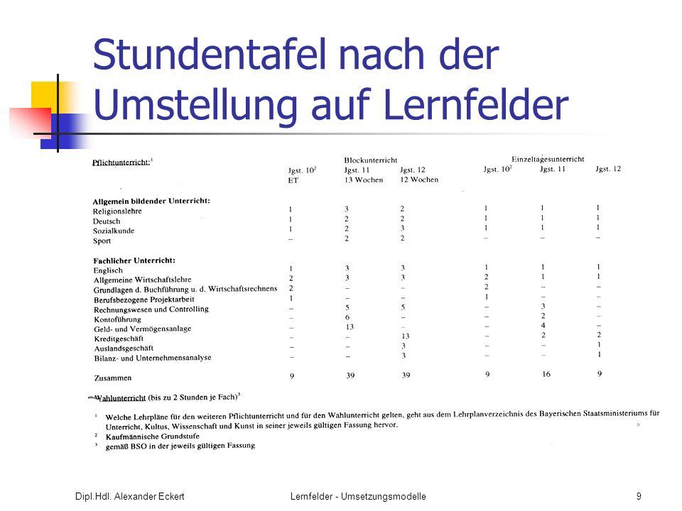 Dipl.Hdl. Alexander EckertLernfelder - Umsetzungsmodelle9 Stundentafel nach der Umstellung auf Lernfelder