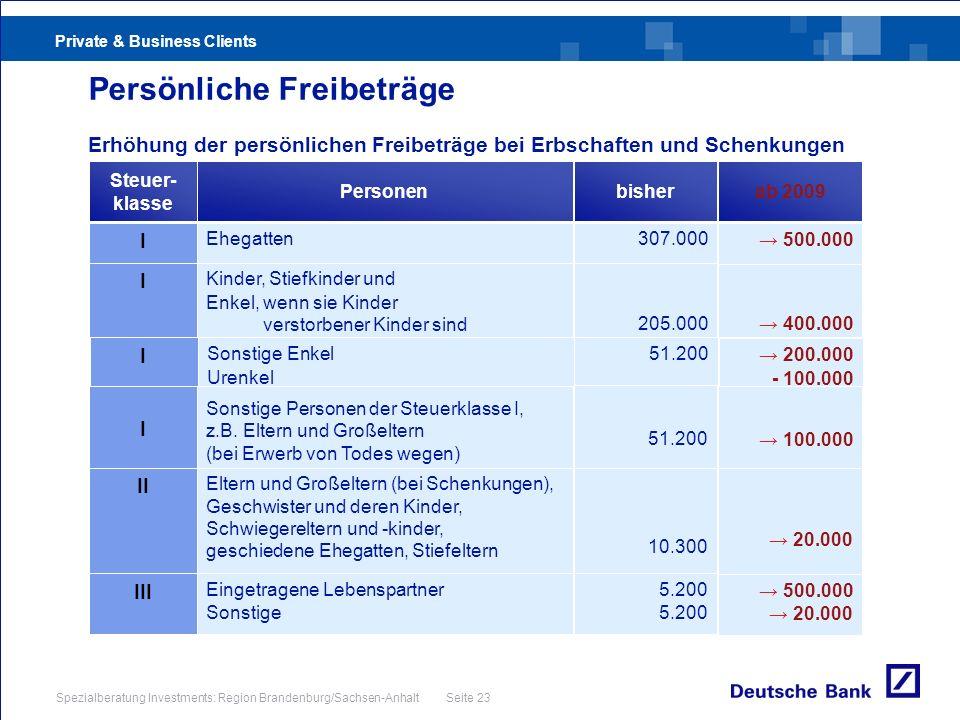 Private & Business Clients Spezialberatung Investments: Region Brandenburg/Sachsen-Anhalt Seite 23 5.200 Eingetragene Lebenspartner Sonstige III 10.30