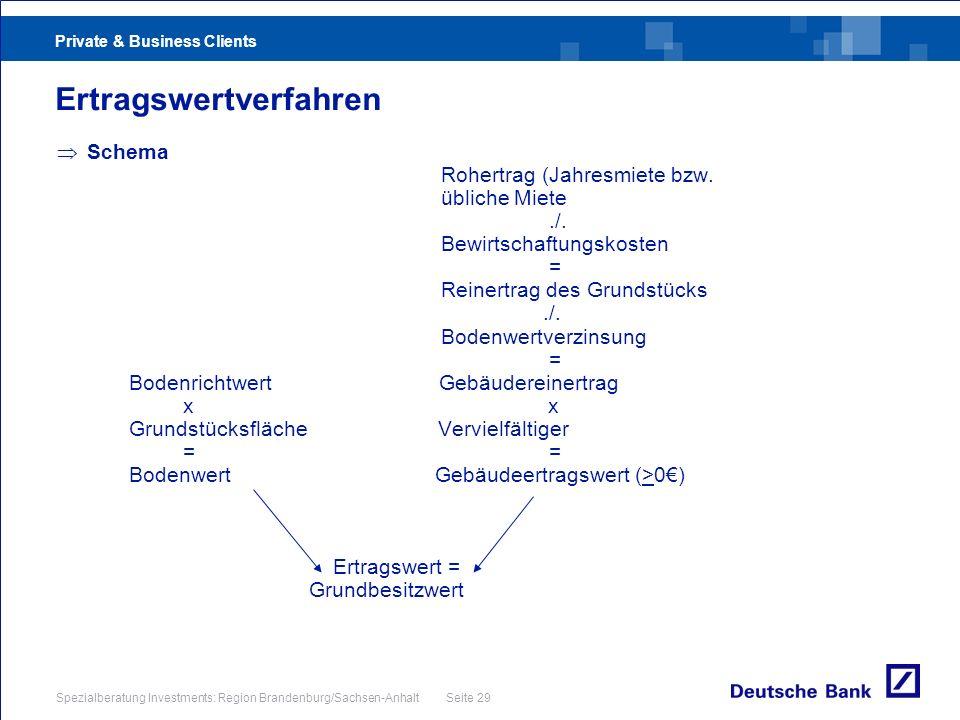 Private & Business Clients Spezialberatung Investments: Region Brandenburg/Sachsen-Anhalt Seite 29 Ertragswertverfahren Schema Rohertrag (Jahresmiete