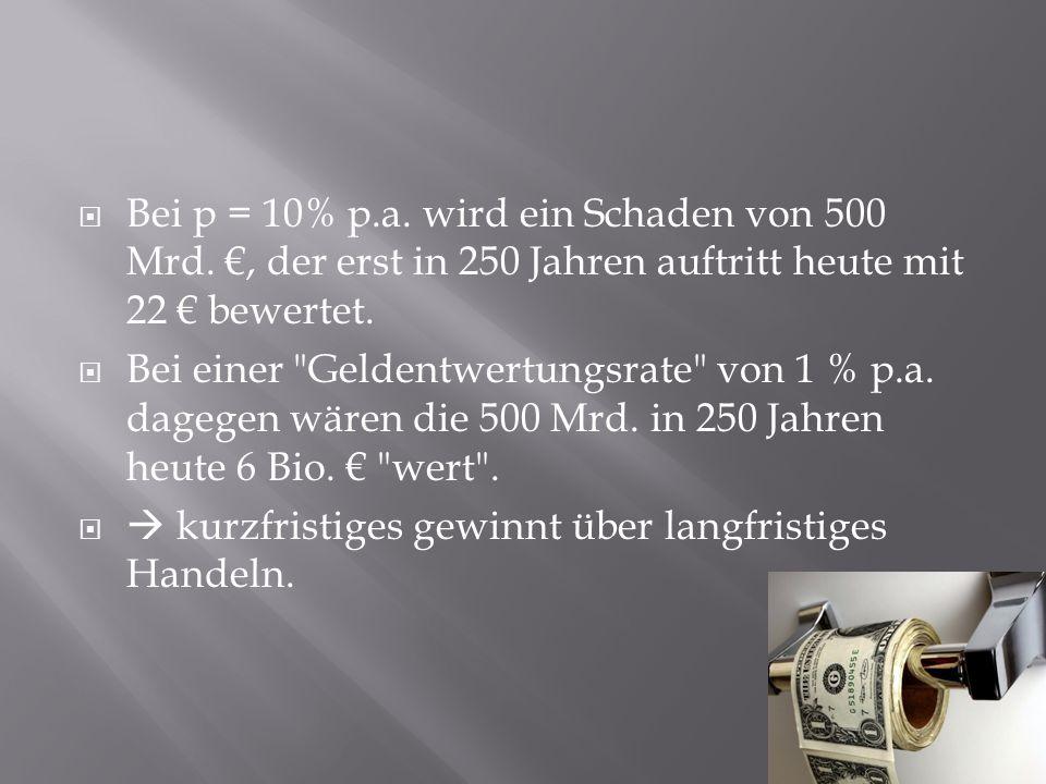 Bei p = 10% p.a. wird ein Schaden von 500 Mrd., der erst in 250 Jahren auftritt heute mit 22 bewertet. Bei einer