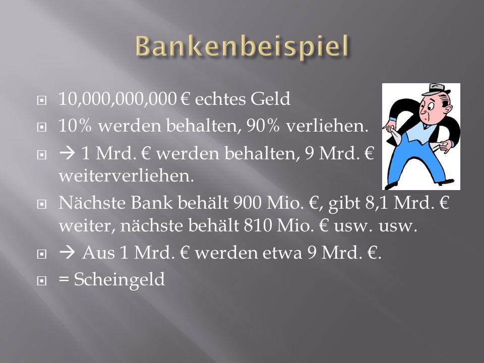 10,000,000,000 echtes Geld 10% werden behalten, 90% verliehen. 1 Mrd. werden behalten, 9 Mrd. weiterverliehen. Nächste Bank behält 900 Mio., gibt 8,1