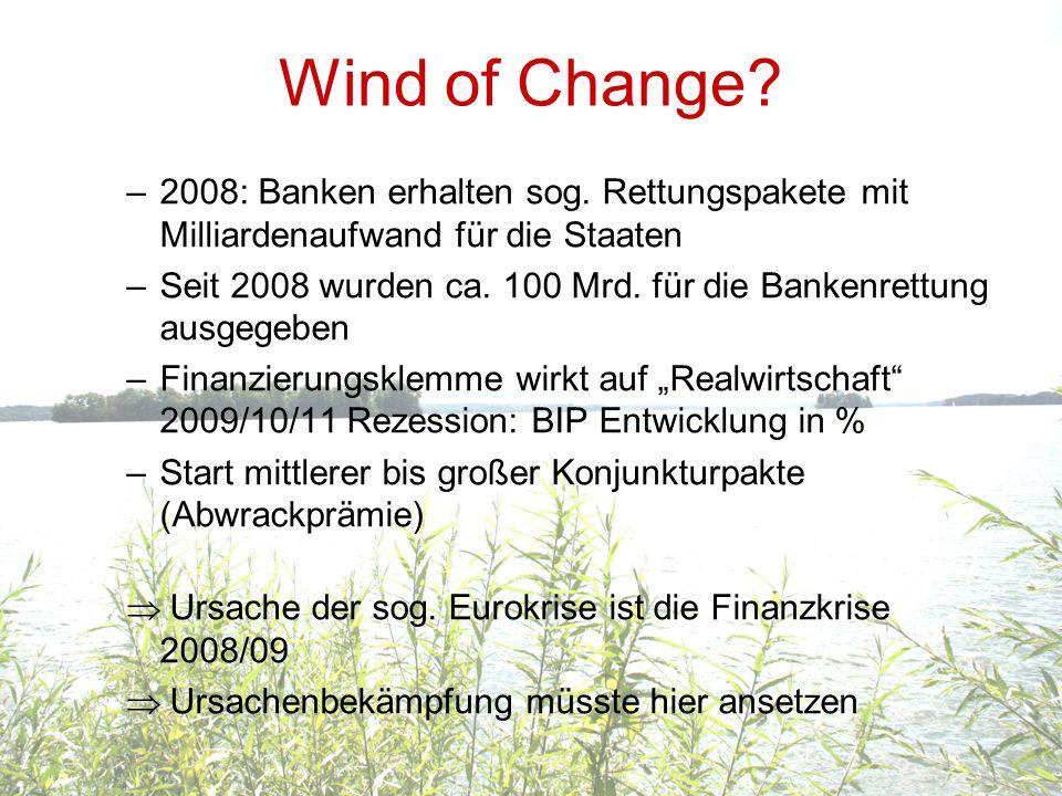 Wind of Change? –2008: Banken erhalten sog. Rettungspakete mit Milliardenaufwand für die Staaten –Seit 2008 wurden ca. 100 Mrd. für die Bankenrettung