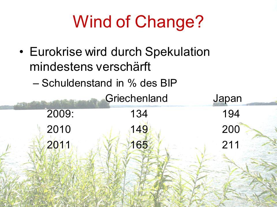 Wind of Change? Eurokrise wird durch Spekulation mindestens verschärft –Schuldenstand in % des BIP GriechenlandJapan 2009:134 194 2010149 200 2011165