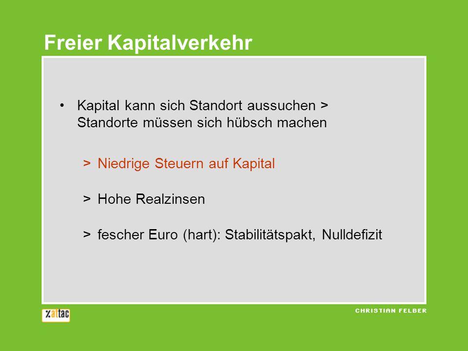 Kapital kann sich Standort aussuchen > Standorte müssen sich hübsch machen >Niedrige Steuern auf Kapital >Hohe Realzinsen >fescher Euro (hart): Stabil