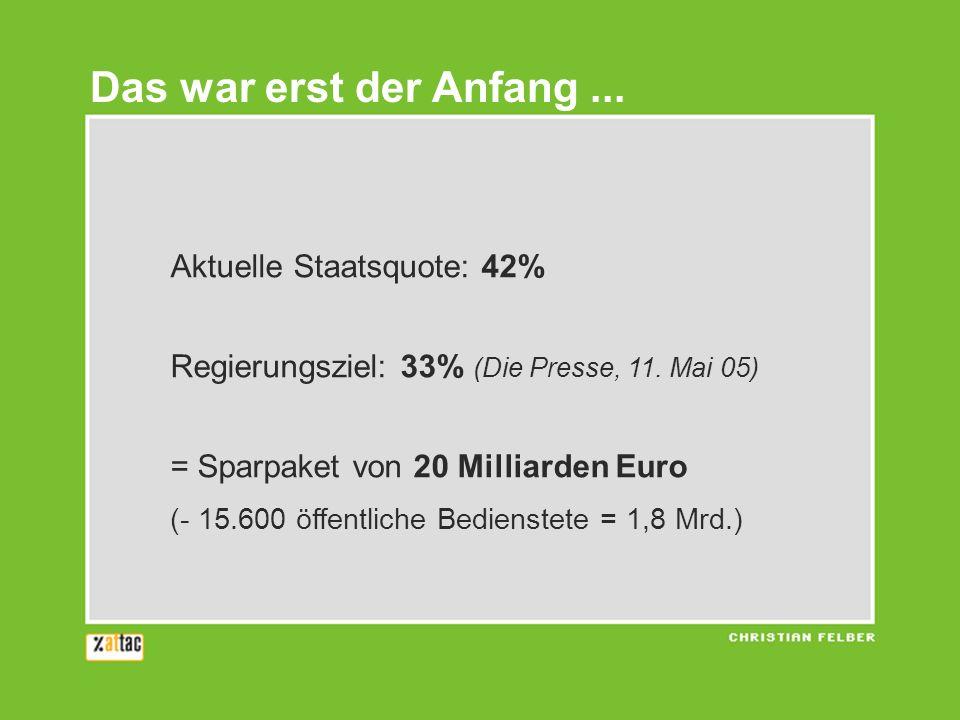 Aktuelle Staatsquote: 42% Regierungsziel: 33% (Die Presse, 11. Mai 05) = Sparpaket von 20 Milliarden Euro (- 15.600 öffentliche Bedienstete = 1,8 Mrd.