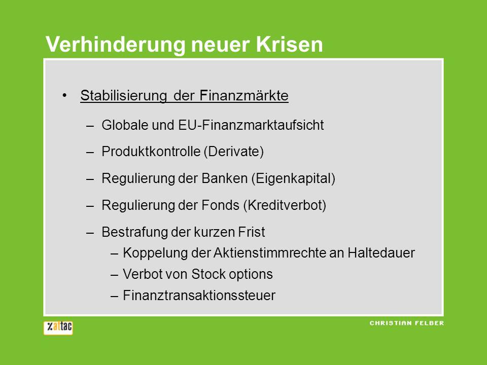 Stabilisierung der Finanzmärkte –Globale und EU-Finanzmarktaufsicht –Produktkontrolle (Derivate) –Regulierung der Banken (Eigenkapital) –Regulierung d