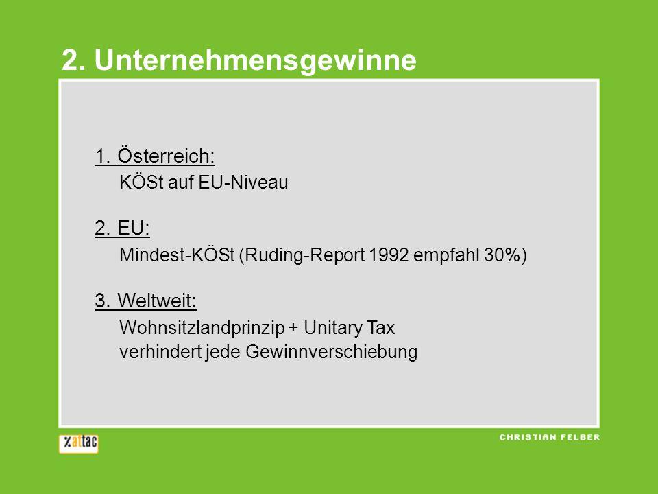 1. Österreich: KÖSt auf EU-Niveau 2. EU: Mindest-KÖSt (Ruding-Report 1992 empfahl 30%) 3. Weltweit: Wohnsitzlandprinzip + Unitary Tax verhindert jede