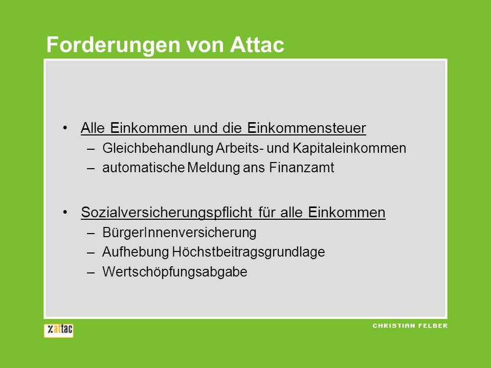 Forderungen von Attac Alle Einkommen und die Einkommensteuer –Gleichbehandlung Arbeits- und Kapitaleinkommen –automatische Meldung ans Finanzamt Sozia