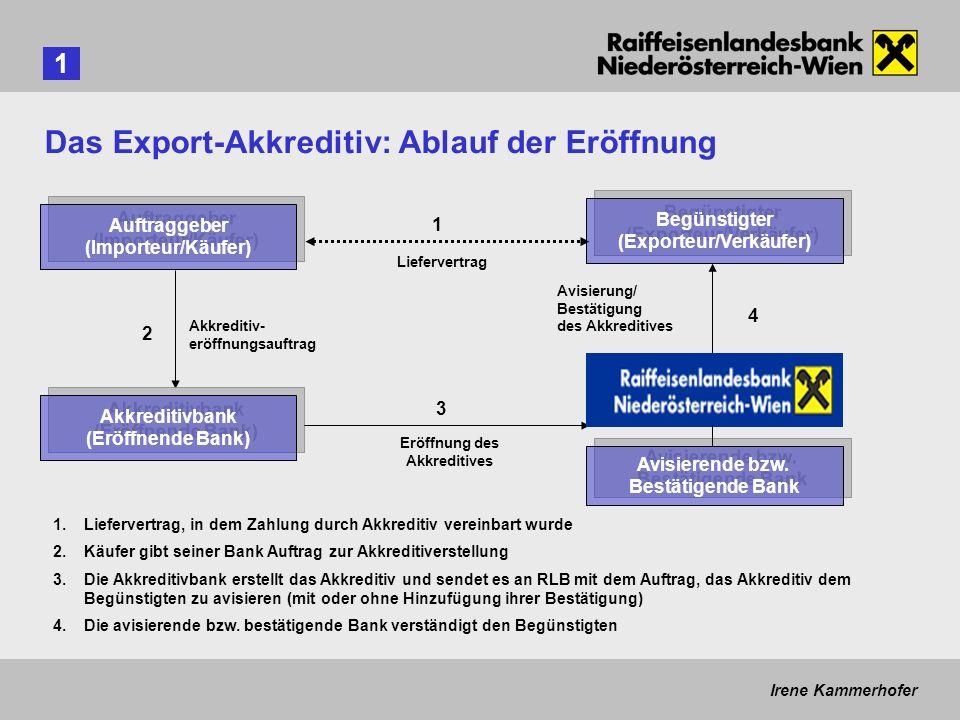 Irene Kammerhofer Auftraggeber (Importeur/Käufer) Auftraggeber (Importeur/Käufer) 1 Liefervertrag Begünstigter (Exporteur/Verkäufer) Begünstigter (Exp
