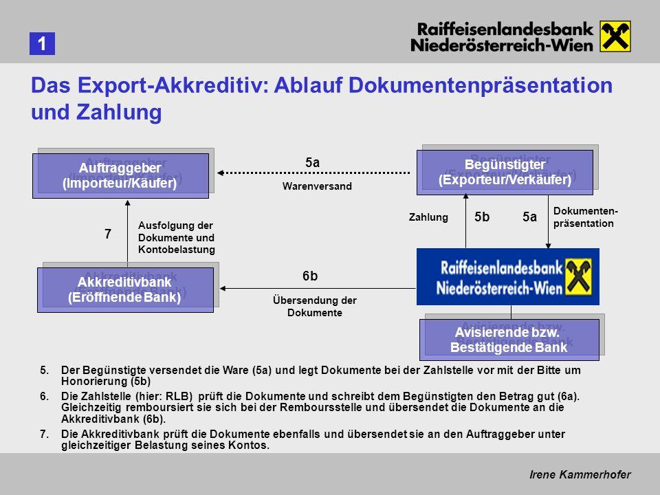 Irene Kammerhofer Auftraggeber (Importeur/Käufer) Auftraggeber (Importeur/Käufer) 5a Warenversand Begünstigter (Exporteur/Verkäufer) Begünstigter (Exp