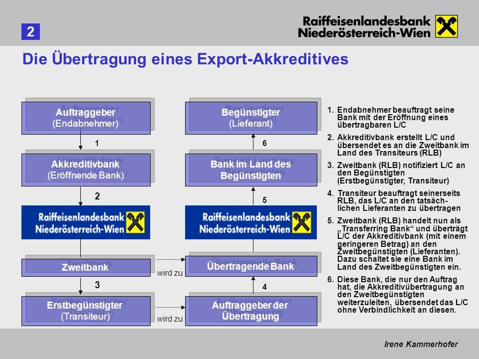 Irene Kammerhofer Auftraggeber (Endabnehmer) Auftraggeber (Endabnehmer) Begünstigter (Lieferant) Begünstigter (Lieferant) Akkreditivbank (Eröffnende B