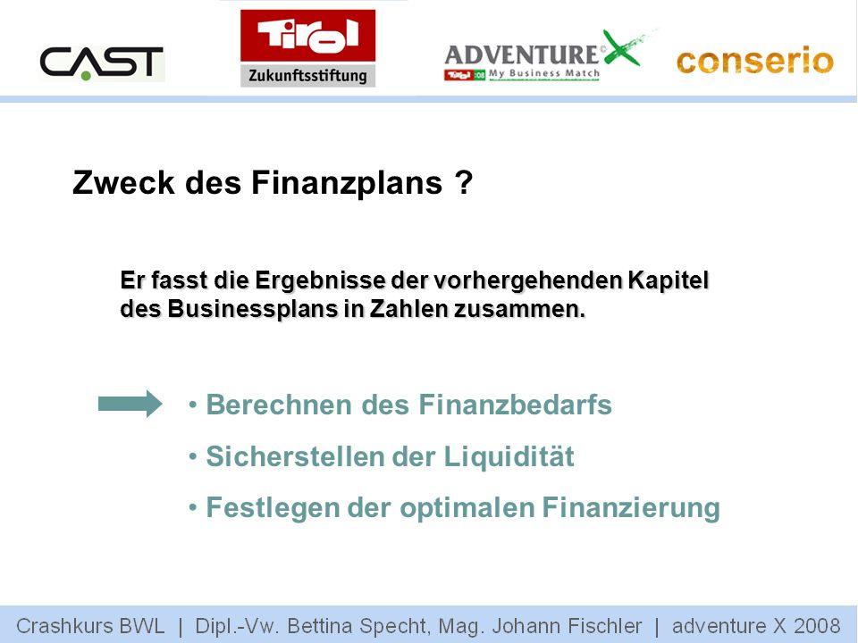 Zweck des Finanzplans ? Er fasst die Ergebnisse der vorhergehenden Kapitel des Businessplans in Zahlen zusammen. Berechnen des Finanzbedarfs Sicherste