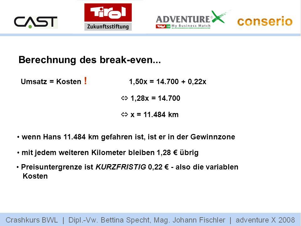 Berechnung des break-even... Umsatz = Kosten ! 1,50x = 14.700 + 0,22x 1,28x = 14.700 x = 11.484 km wenn Hans 11.484 km gefahren ist, ist er in der Gew