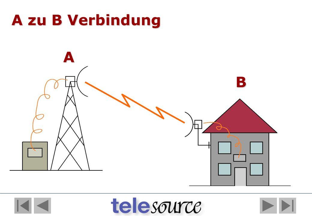 A zu B Verbindung A B