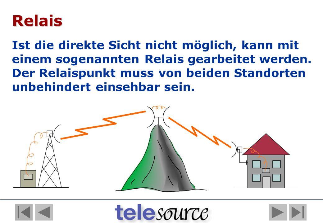 Relais Relais Ist die direkte Sicht nicht möglich, kann mit einem sogenannten Relais gearbeitet werden. Der Relaispunkt muss von beiden Standorten unb