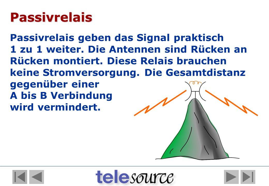 Passivrelais Passivrelais Passivrelais geben das Signal praktisch 1 zu 1 weiter. Die Antennen sind Rücken an Rücken montiert. Diese Relais brauchen ke