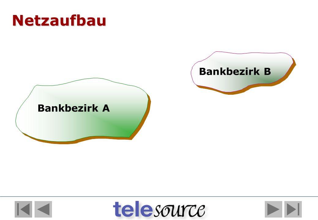 Netzaufbau Bankbezirk A Bankbezirk B