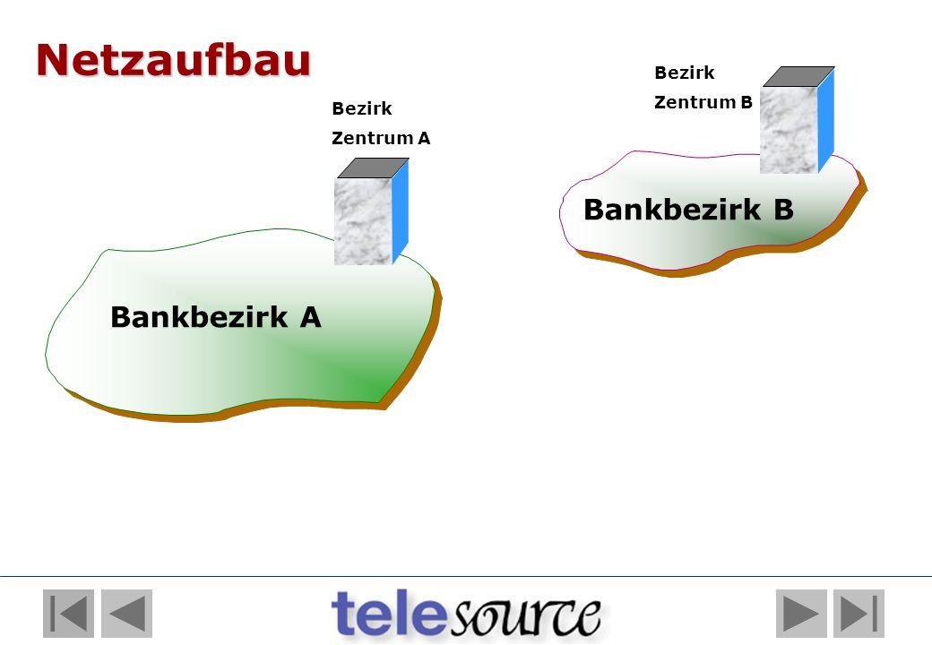 Bankbezirk A Bankbezirk B Netzaufbau Bezirk Zentrum A Bezirk Zentrum B