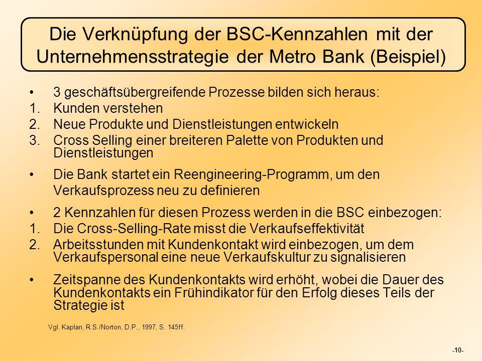 -10- Die Verknüpfung der BSC-Kennzahlen mit der Unternehmensstrategie der Metro Bank (Beispiel) 3 geschäftsübergreifende Prozesse bilden sich heraus: