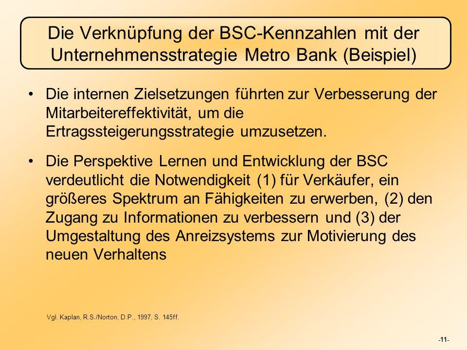 -11- Die Verknüpfung der BSC-Kennzahlen mit der Unternehmensstrategie Metro Bank (Beispiel) Die internen Zielsetzungen führten zur Verbesserung der Mi