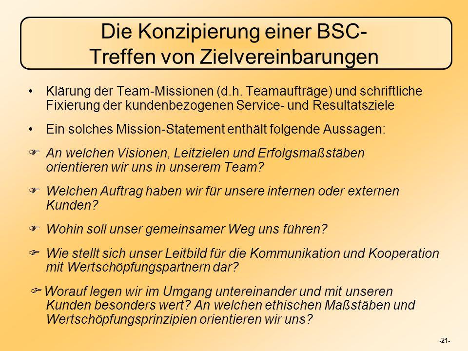 -21- Die Konzipierung einer BSC- Treffen von Zielvereinbarungen Klärung der Team-Missionen (d.h. Teamaufträge) und schriftliche Fixierung der kundenbe