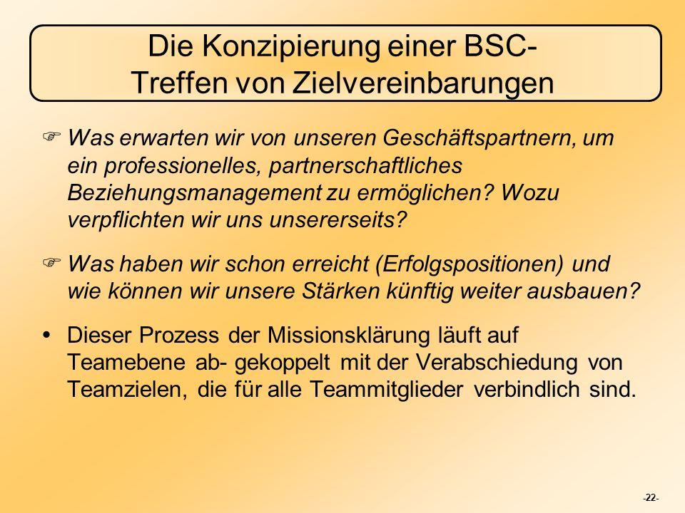 -22- Die Konzipierung einer BSC- Treffen von Zielvereinbarungen Was erwarten wir von unseren Geschäftspartnern, um ein professionelles, partnerschaftl