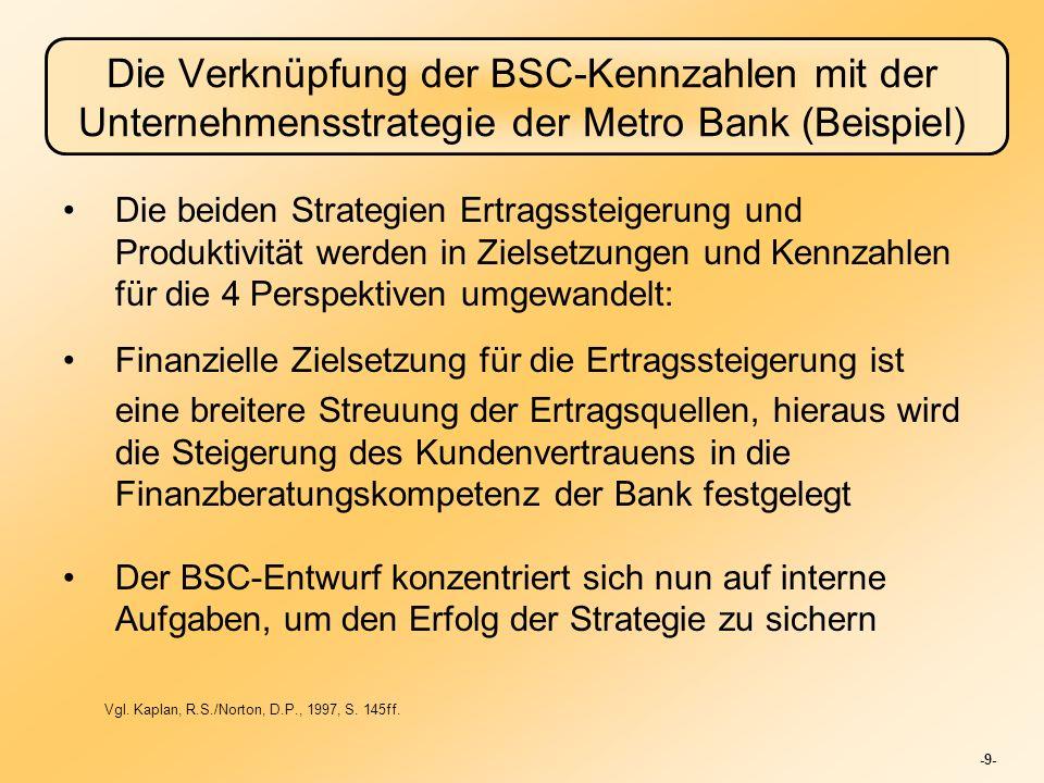 -10- Die Verknüpfung der BSC-Kennzahlen mit der Unternehmensstrategie der Metro Bank (Beispiel) 3 geschäftsübergreifende Prozesse bilden sich heraus: 1.Kunden verstehen 2.Neue Produkte und Dienstleistungen entwickeln 3.Cross Selling einer breiteren Palette von Produkten und Dienstleistungen Die Bank startet ein Reengineering-Programm, um den Verkaufsprozess neu zu definieren 2 Kennzahlen für diesen Prozess werden in die BSC einbezogen: 1.Die Cross-Selling-Rate misst die Verkaufseffektivität 2.Arbeitsstunden mit Kundenkontakt wird einbezogen, um dem Verkaufspersonal eine neue Verkaufskultur zu signalisieren Zeitspanne des Kundenkontakts wird erhöht, wobei die Dauer des Kundenkontakts ein Frühindikator für den Erfolg dieses Teils der Strategie ist Vgl.