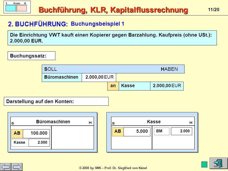 Buchführung, KLR, Kapitalflussrechnung © 2008 by IWK – Prof. Dr. Siegfried von Känel 10/20 II. BGA (Fuhrpark)200.000,00 S EBK H BGA200.000 II. Verbind