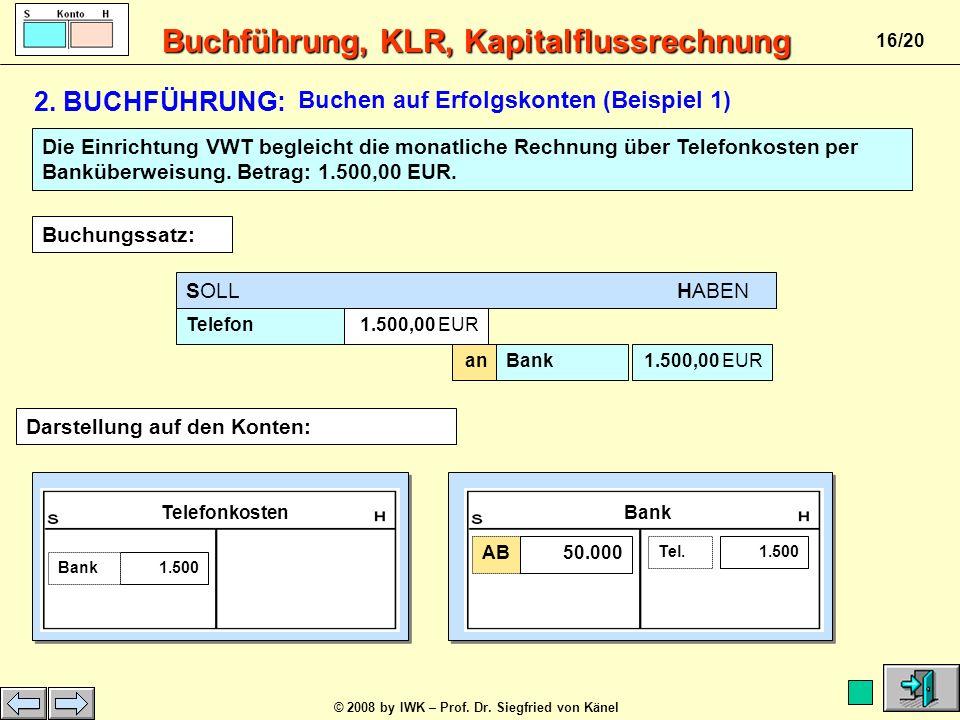 Buchführung, KLR, Kapitalflussrechnung © 2008 by IWK – Prof. Dr. Siegfried von Känel 15/20 PASSIVA Eigenkapital Fremdkapital Eigenkapitalkonto SOLL HA