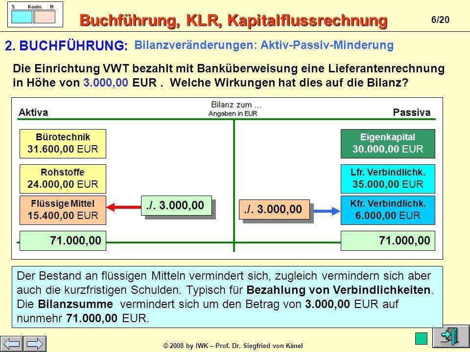 Buchführung, KLR, Kapitalflussrechnung © 2008 by IWK – Prof. Dr. Siegfried von Känel 5/20 + 4.000,00 Eigenkapital 30.000,00 EUR Lfr. Verbindlichk. 35.