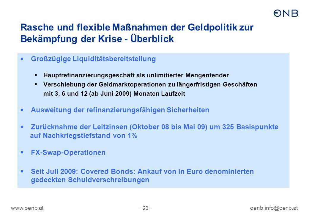 www.oenb.atoenb.info@oenb.at - 20 - Rasche und flexible Maßnahmen der Geldpolitik zur Bekämpfung der Krise - Überblick Großzügige Liquiditätsbereitste