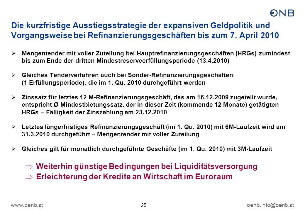 www.oenb.atoenb.info@oenb.at - 25 - Die kurzfristige Ausstiegsstrategie der expansiven Geldpolitik und Vorgangsweise bei Refinanzierungsgeschäften bis