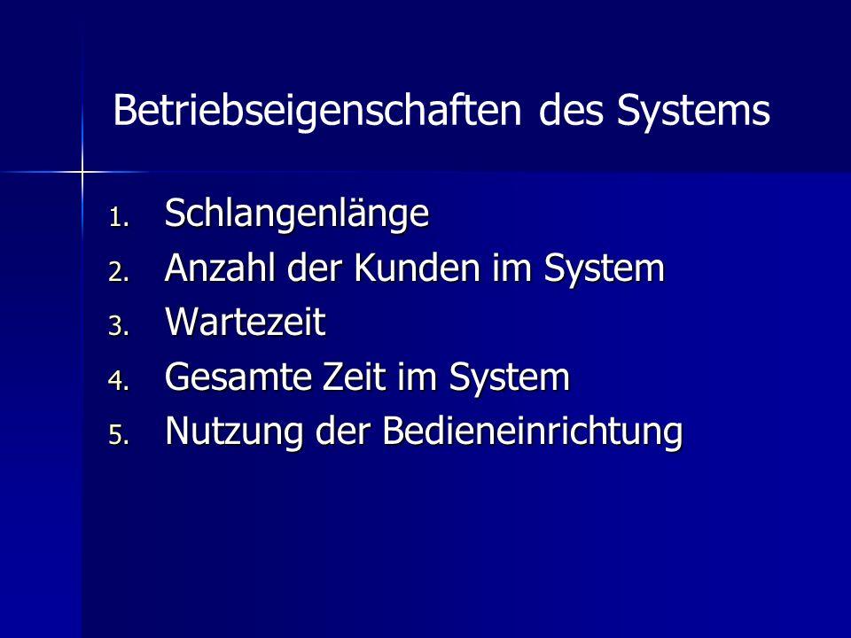 1.Schlangenlänge 2. Anzahl der Kunden im System 3.