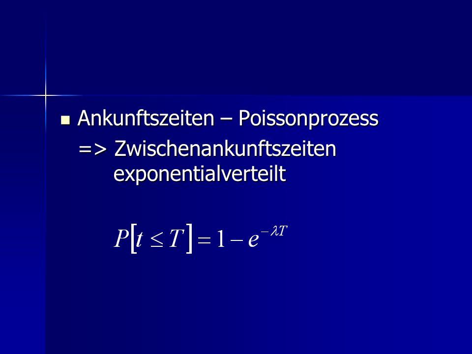 Ankunftszeiten – Poissonprozess Ankunftszeiten – Poissonprozess => Zwischenankunftszeiten exponentialverteilt