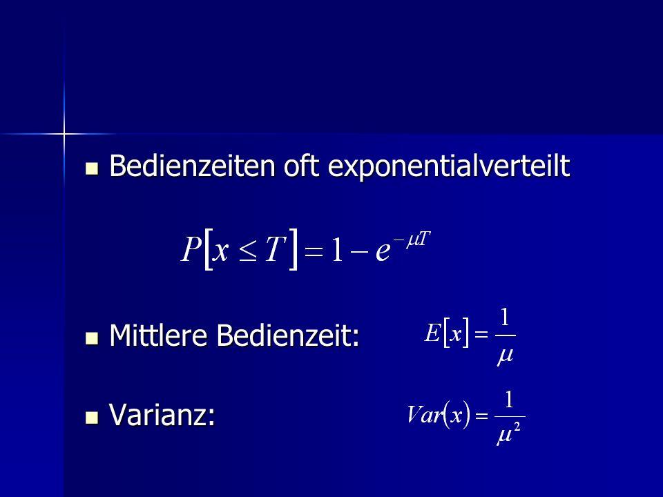 Bedienzeiten oft exponentialverteilt Bedienzeiten oft exponentialverteilt Mittlere Bedienzeit: Mittlere Bedienzeit: Varianz: Varianz:
