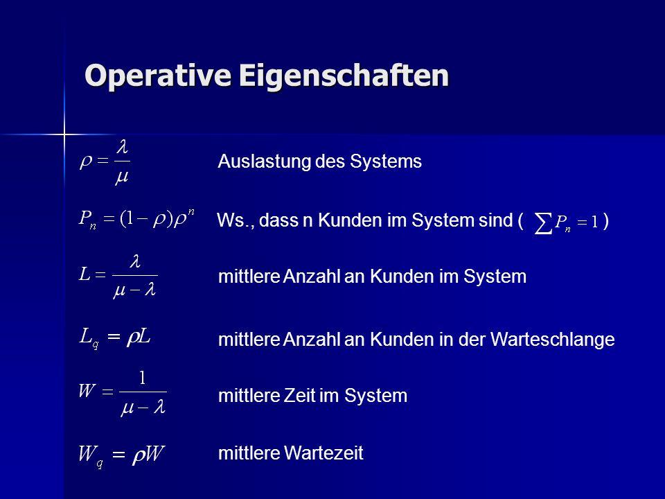 Operative Eigenschaften Auslastung des Systems Ws., dass n Kunden im System sind () mittlere Anzahl an Kunden im System mittlere Anzahl an Kunden in der Warteschlange mittlere Zeit im System mittlere Wartezeit