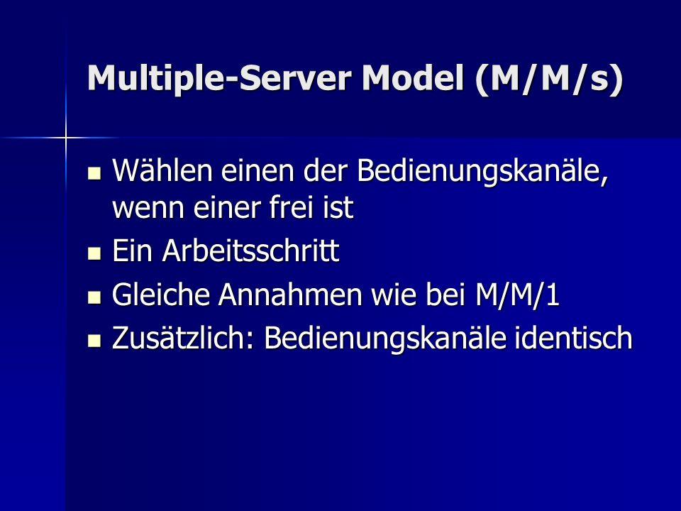 Multiple-Server Model (M/M/s) Wählen einen der Bedienungskanäle, wenn einer frei ist Wählen einen der Bedienungskanäle, wenn einer frei ist Ein Arbeitsschritt Ein Arbeitsschritt Gleiche Annahmen wie bei M/M/1 Gleiche Annahmen wie bei M/M/1 Zusätzlich: Bedienungskanäle identisch Zusätzlich: Bedienungskanäle identisch