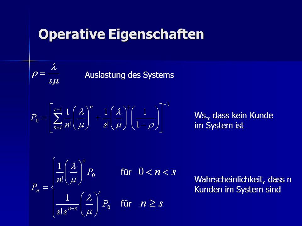 Operative Eigenschaften für Auslastung des Systems Ws., dass kein Kunde im System ist Wahrscheinlichkeit, dass n Kunden im System sind