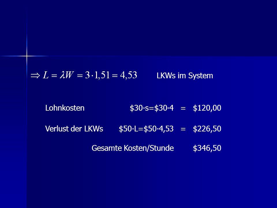 LKWs im System Lohnkosten$30s=$304=$120,00 Verlust der LKWs$50L=$504,53=$226,50 Gesamte Kosten/Stunde$346,50